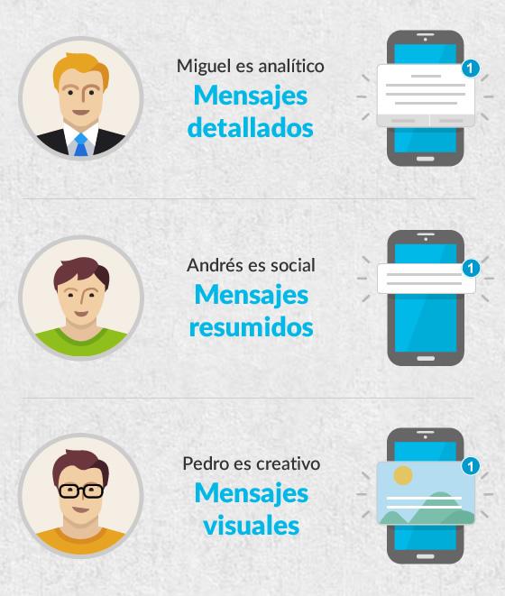 ES_-_Notificaciones_push_en_los_smartphones_de_los_usuarios_que_descargaron_tu_app
