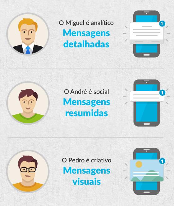 Notificacoes_Push_nos_smartphones_dos_utilizadores_que_instalaram_a_sua_app