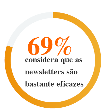 2016_state_of_marketing_report