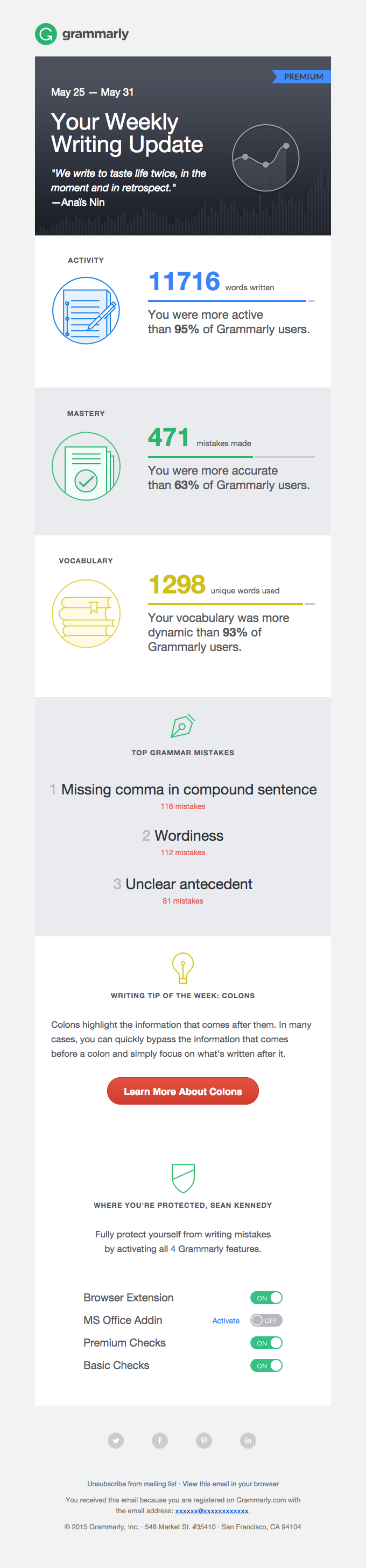 grammarly-weekly-21