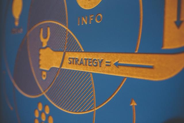 Automatización del Marketing Ventajas